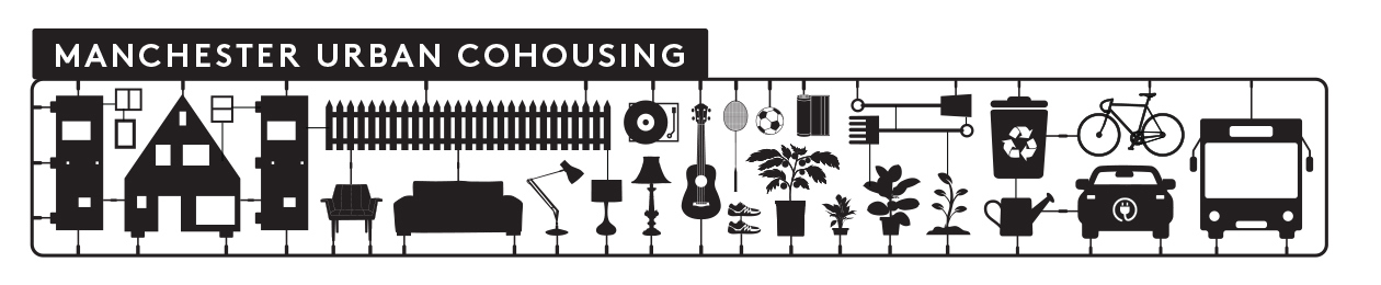 cohousingmanchester.uk